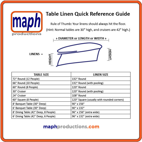 Table Sizes Linen Chart Incredible Round Dining Round Table Sizes For 8 People